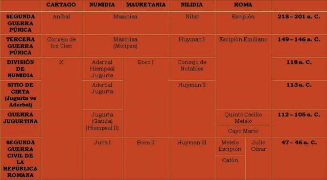 historia-antigua-de-nilidia